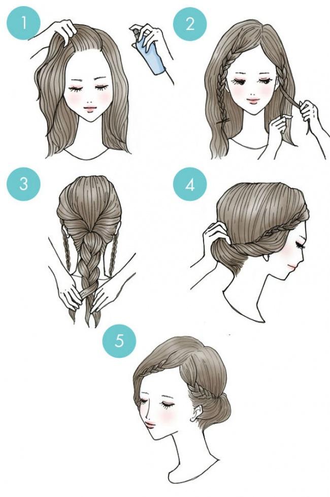 Как сделать причёску с челкой самой себе на средние волосы пошагово
